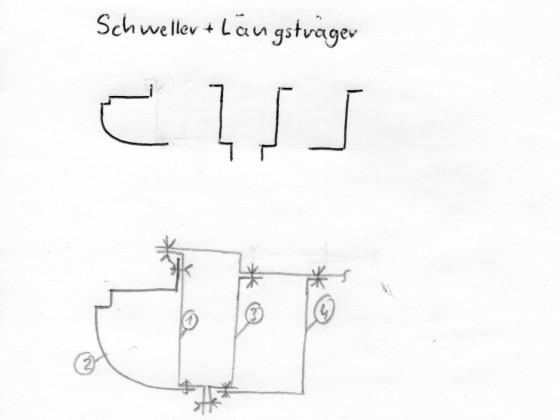 Schwellerkoonstruktion