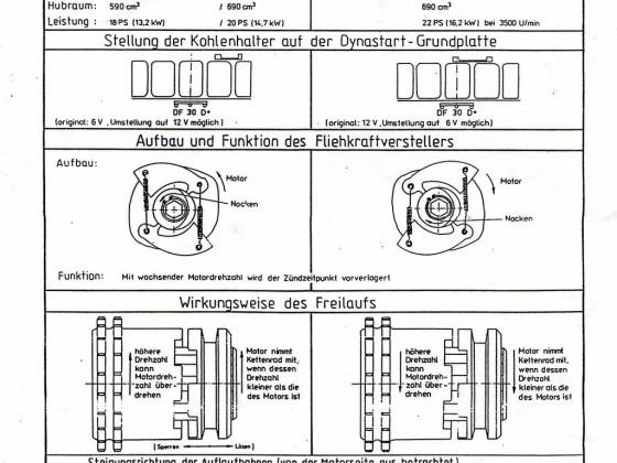 Anschauungsbild der Drehrichtungsunterschiede F8 P70