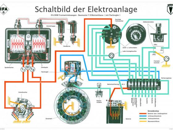 Schaltplan IFA-DKW F8